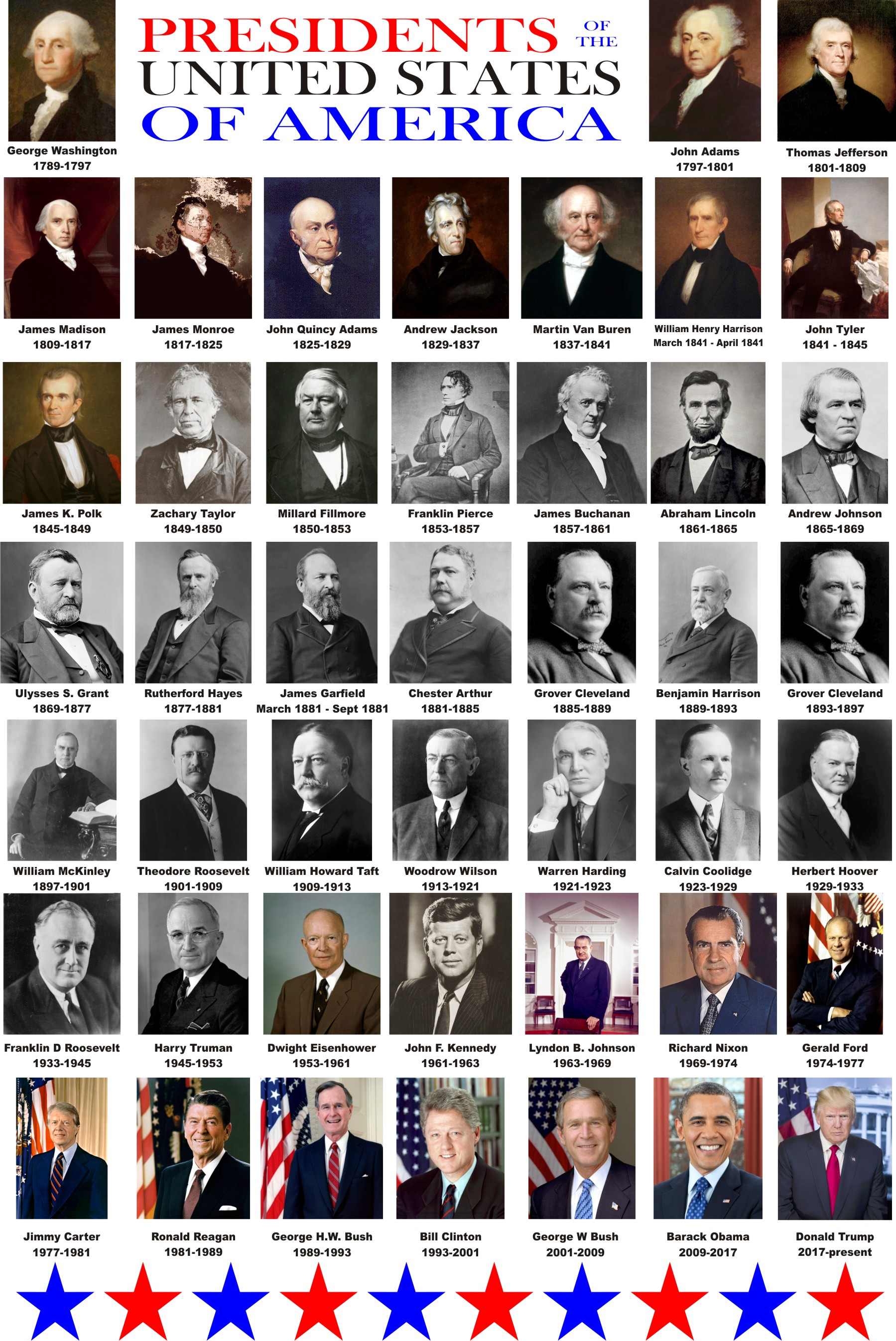 Picture of all presidents